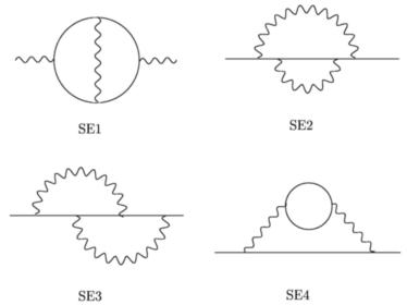 easy wire loop diagrams feynman diagrams loop